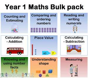 Y1 MATHS / MATHEMATICS BULK PACK Primary IWB Teaching Resources