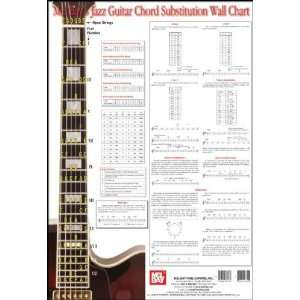 Mel Bay Jazz Guitar Chord Substitution Wall Chart: Musical Instruments